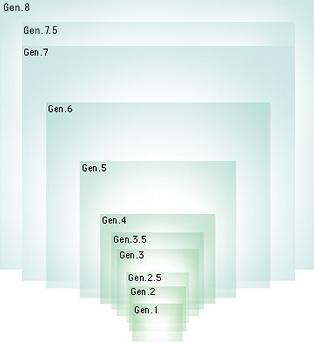 製品 基板サイズ 製品情報 avanstrate株式会社 会社案内サイト